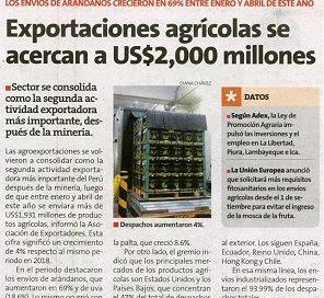 Exportaciones agrícolas se acercan a US$2,000 millones