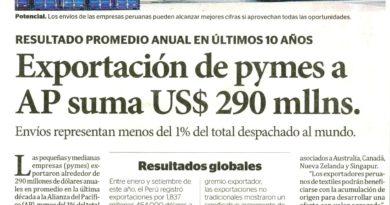 Exportación de pymes a AP suma US$290 millones